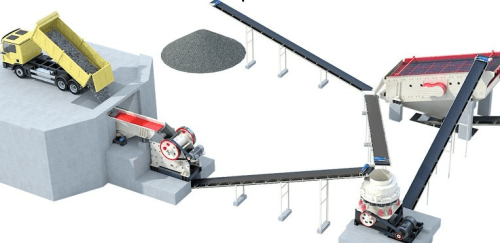 How to choose a mining screen? Roller screen and vibrating screen which one is better?