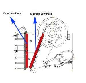 Sandrock' Jaw plate